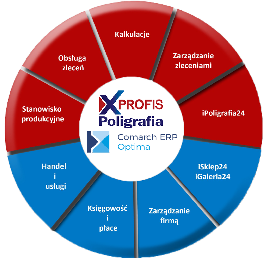 Poligrafia i Optima